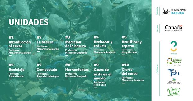 unidades-curso fundación basura