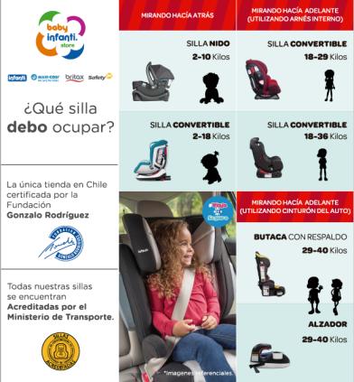 silla de auto infanti