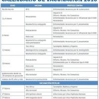 #InfoÚtil Calendario de Vacunas para Chile